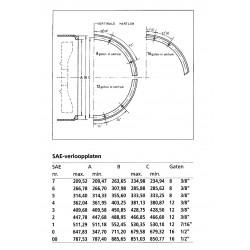 SAE 2 aanbouwplaat staal voor PRM 500/7
