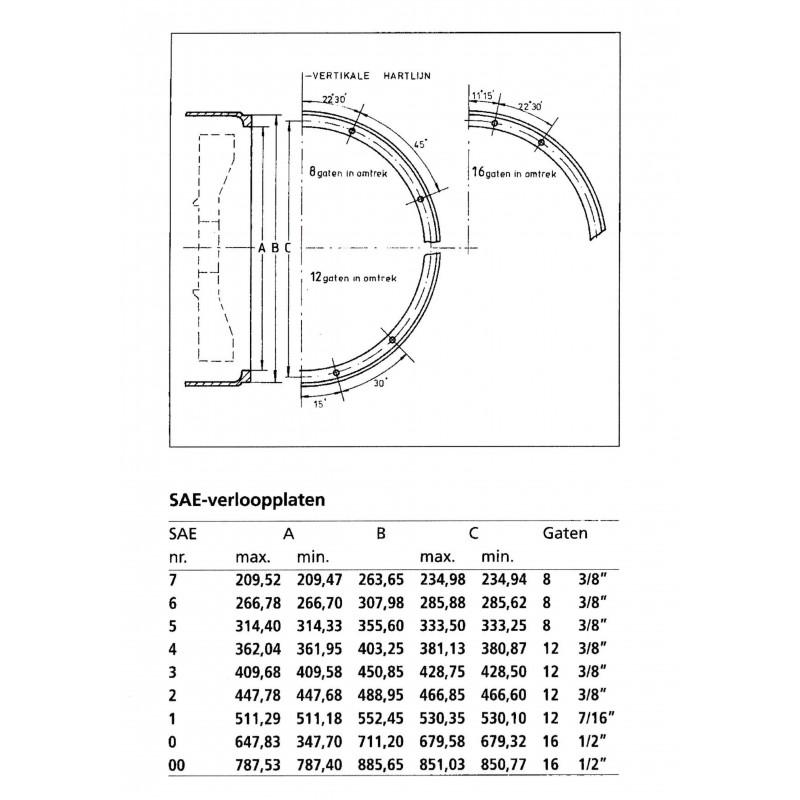 SAE3 aanbouwplaat PRM 500/750 gietijzer
